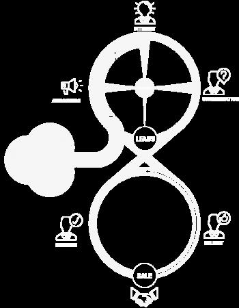 leadloop-m-ikoner